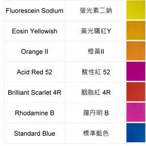 1支 x 漏水測試螢光試劑(色水) 450mL [包郵]