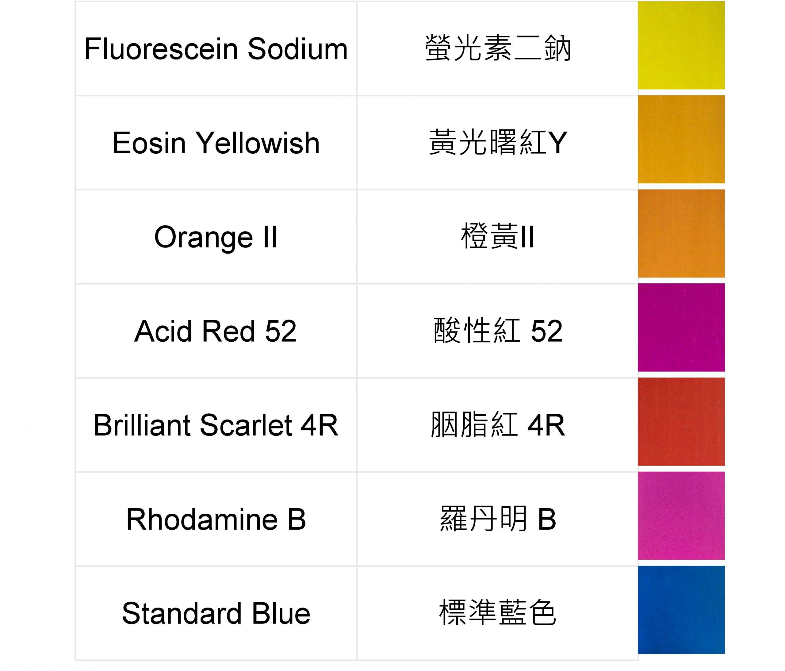 Dye Test Solution 漏水測試螢光試劑 ( 3支 ) [連運費]